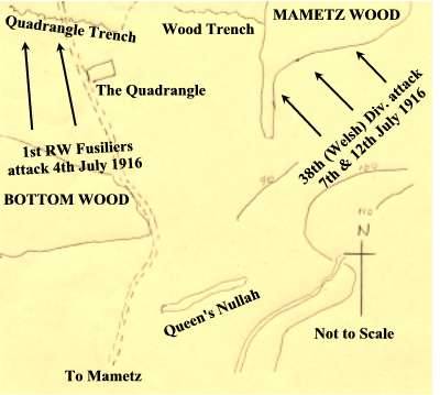 mametz wood and futility A frontal attack on contalmaison and mametz wood (quit different and separate from mametz mametz wood summary the poem young' shows again the futility and.